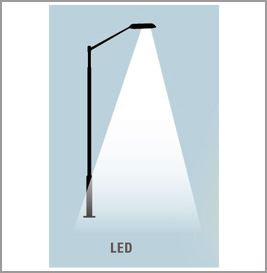 LED Street light project copy